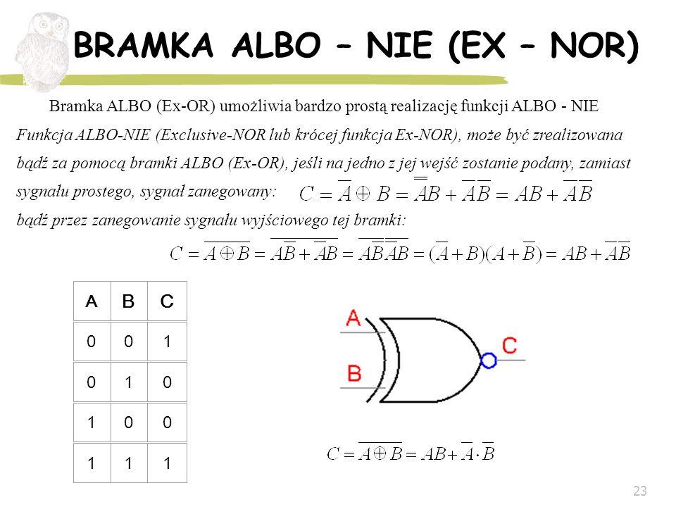 BRAMKA ALBO – NIE (EX – NOR)