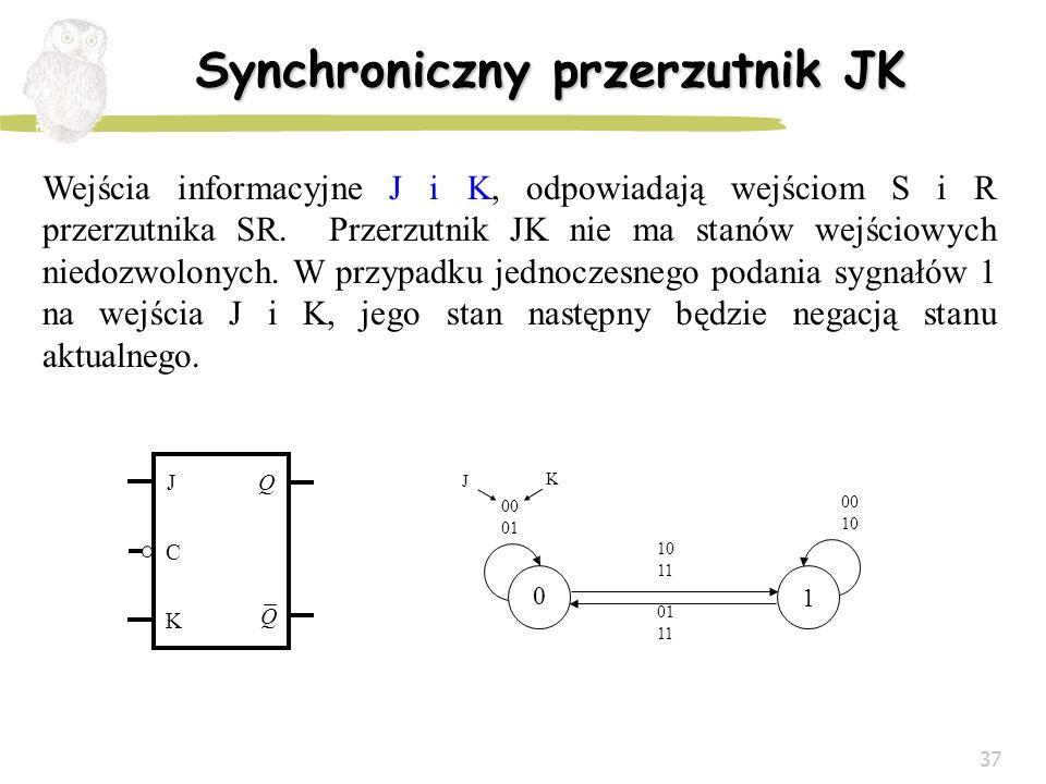 Synchroniczny przerzutnik JK
