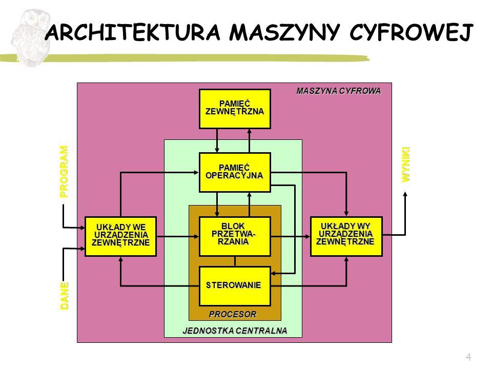 ARCHITEKTURA MASZYNY CYFROWEJ