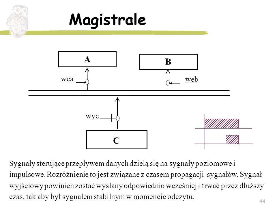 Magistrale A B C wea web wyc