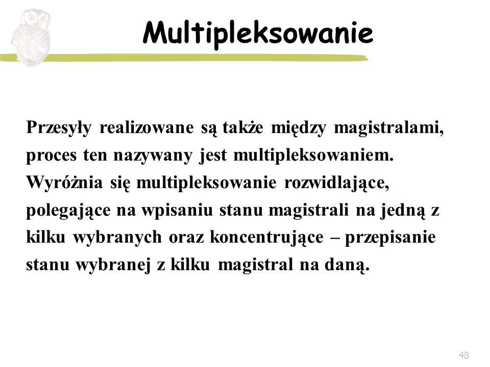 Multipleksowanie