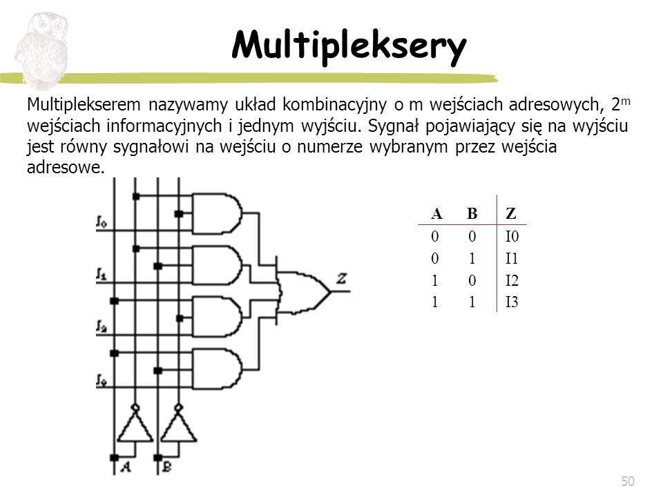 Multipleksery