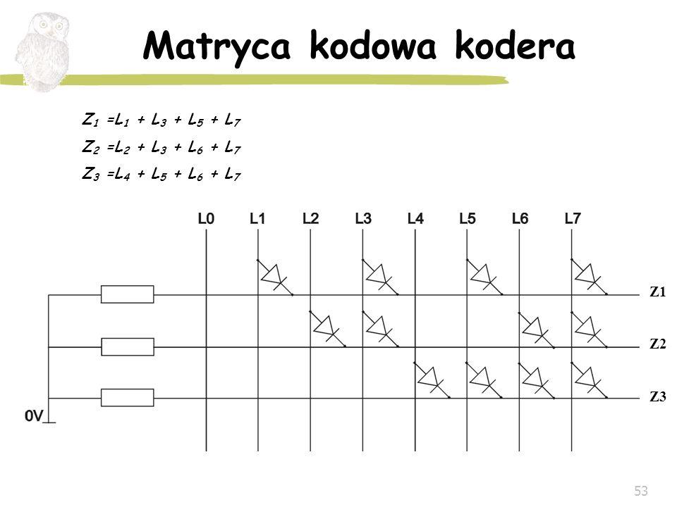 Matryca kodowa kodera Z1 =L1 + L3 + L5 + L7 Z2 =L2 + L3 + L6 + L7