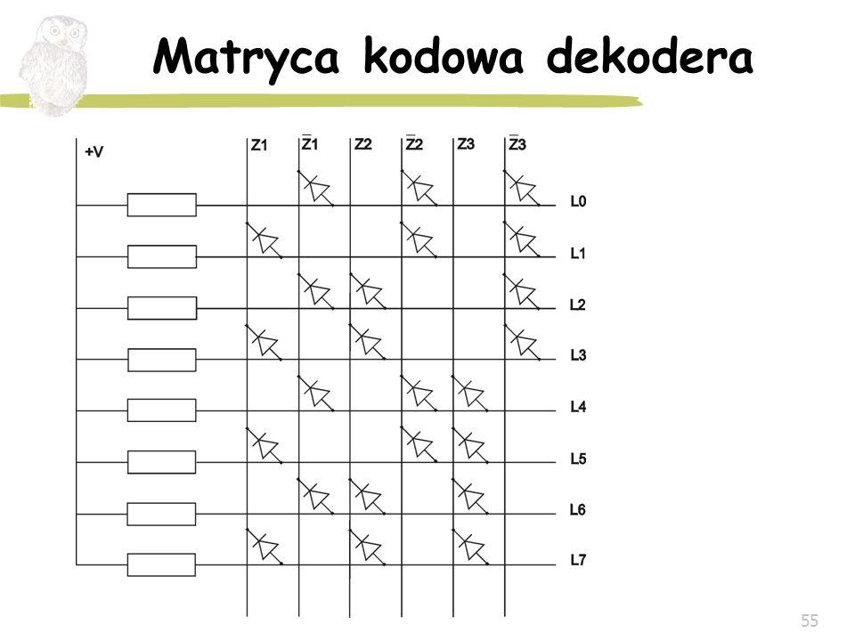 Matryca kodowa dekodera
