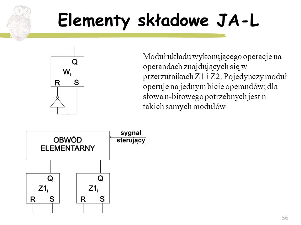 Elementy składowe JA-L