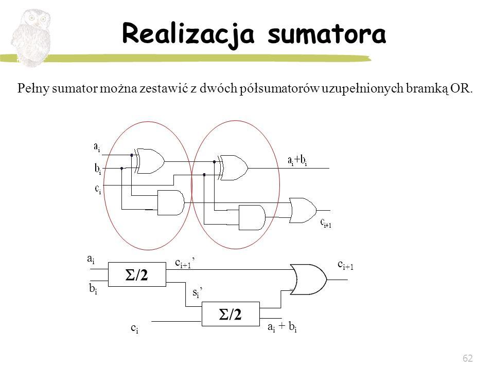 Realizacja sumatora /2
