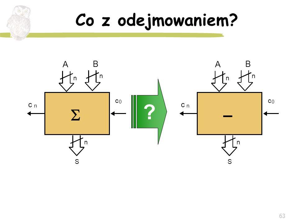 Co z odejmowaniem c n A B S c n A B S –