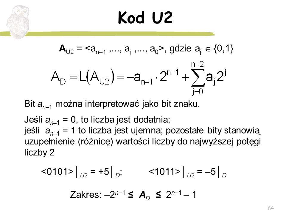 AU2 = <an–1 ,..., aj ,..., a0>, gdzie aj  {0,1}