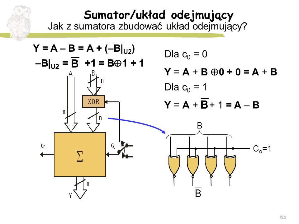 Sumator/układ odejmujący
