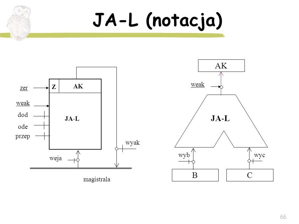 JA-L (notacja) AK B C JA-L weak wyb wyc wyak weak dod ode przep JA-L