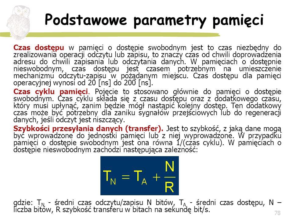 Podstawowe parametry pamięci