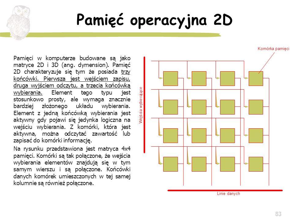 Pamięć operacyjna 2D Komórka pamięci.