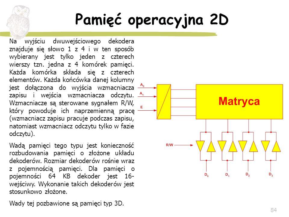 Pamięć operacyjna 2D