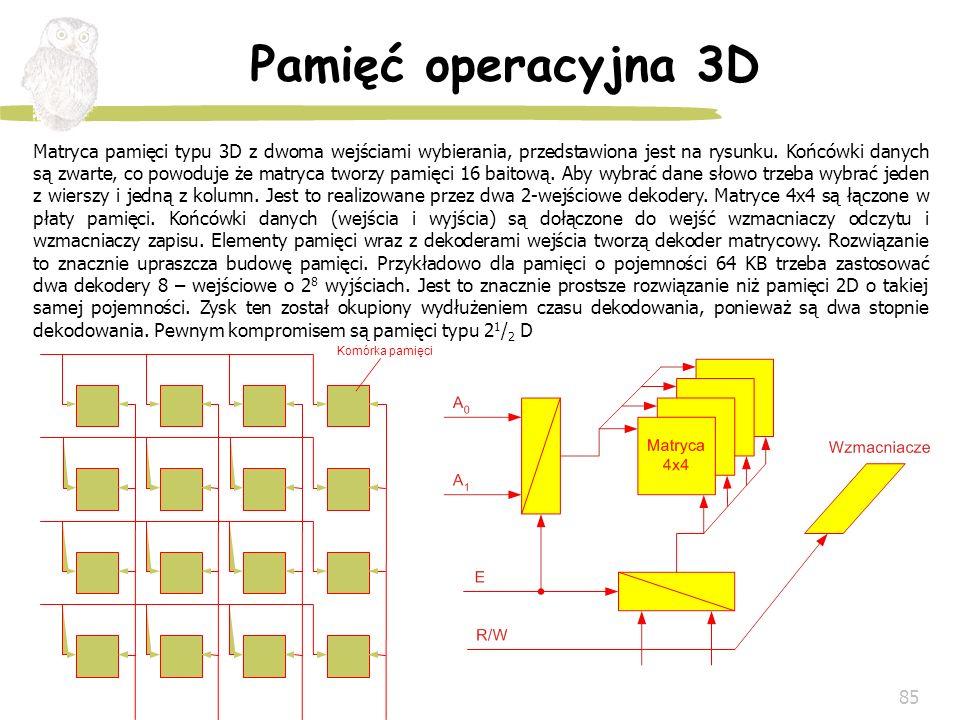 Pamięć operacyjna 3D