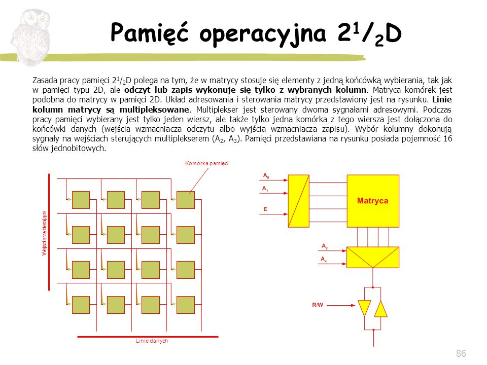 Pamięć operacyjna 21/2D