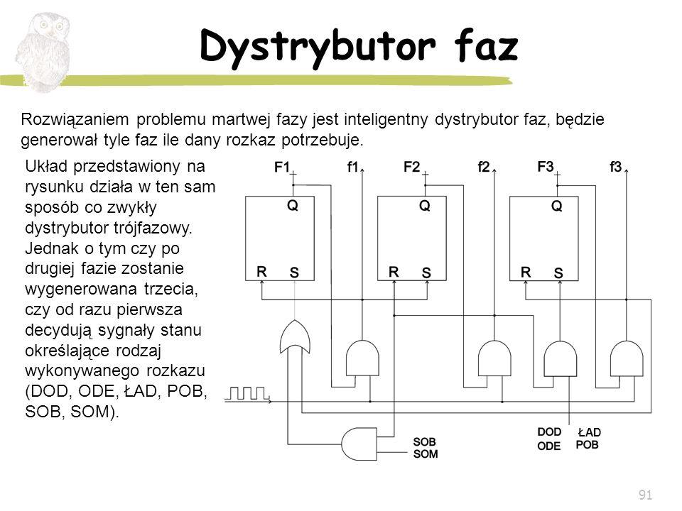 Dystrybutor faz Rozwiązaniem problemu martwej fazy jest inteligentny dystrybutor faz, będzie generował tyle faz ile dany rozkaz potrzebuje.