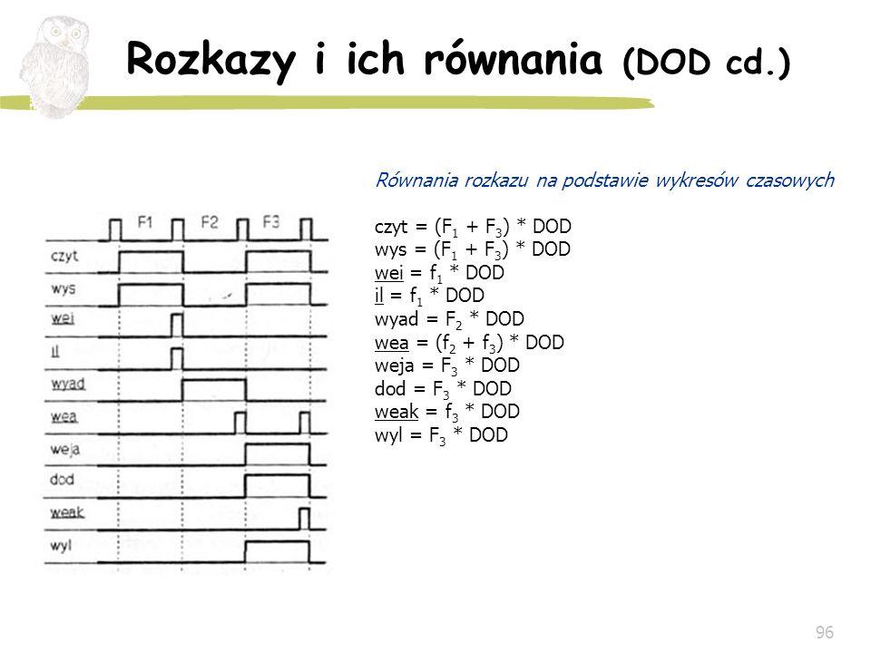 Rozkazy i ich równania (DOD cd.)