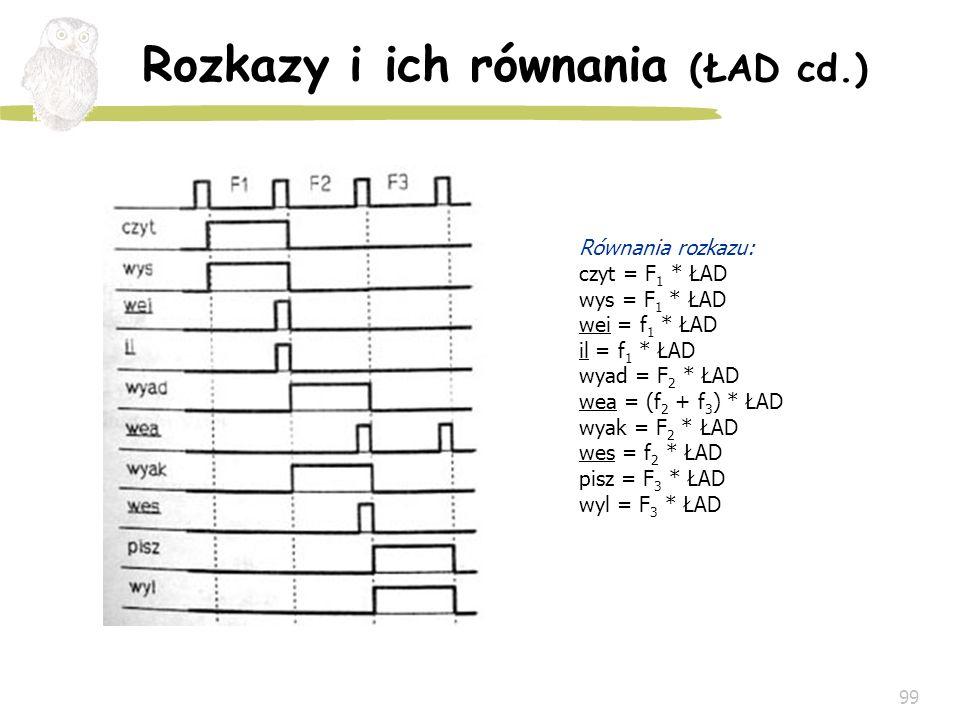Rozkazy i ich równania (ŁAD cd.)
