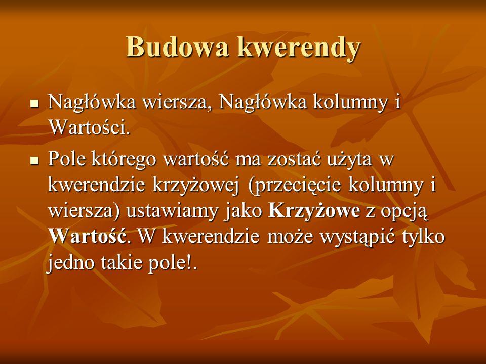 Budowa kwerendy Nagłówka wiersza, Nagłówka kolumny i Wartości.