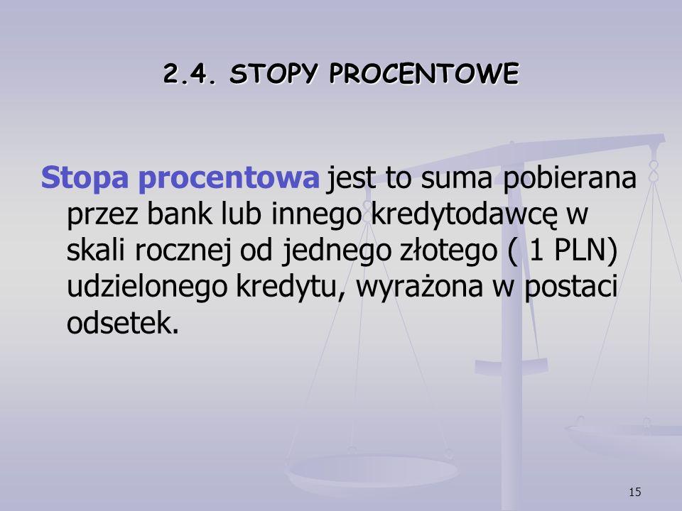 2.4. STOPY PROCENTOWE