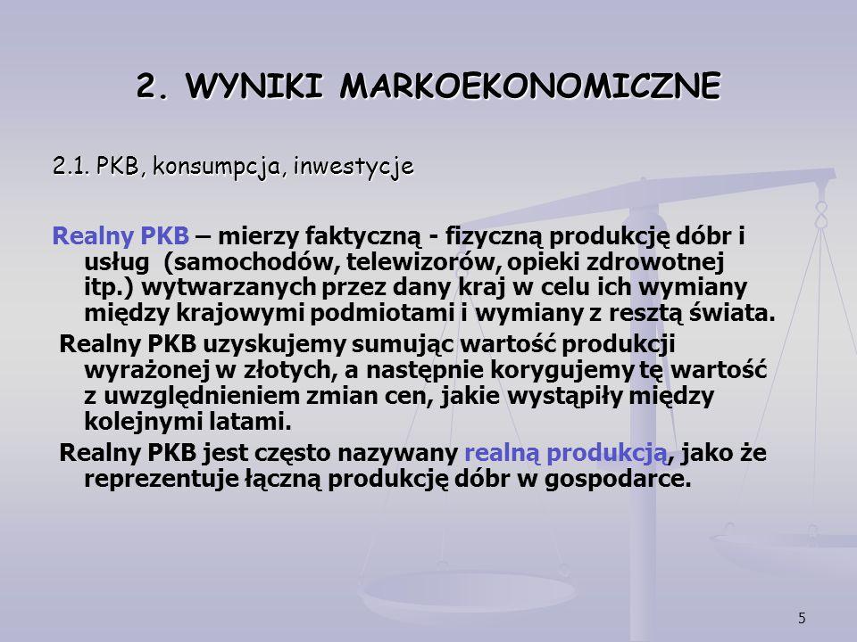 2. WYNIKI MARKOEKONOMICZNE