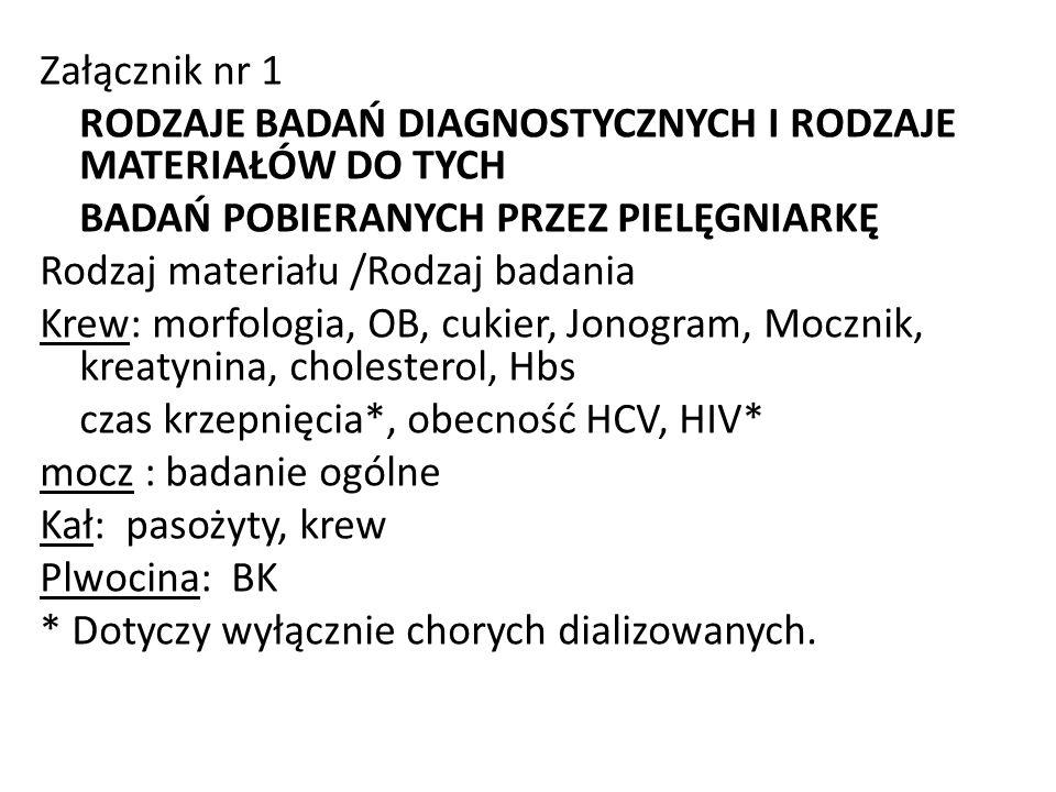 Załącznik nr 1 RODZAJE BADAŃ DIAGNOSTYCZNYCH I RODZAJE MATERIAŁÓW DO TYCH BADAŃ POBIERANYCH PRZEZ PIELĘGNIARKĘ Rodzaj materiału /Rodzaj badania Krew: morfologia, OB, cukier, Jonogram, Mocznik, kreatynina, cholesterol, Hbs czas krzepnięcia*, obecność HCV, HIV* mocz : badanie ogólne Kał: pasożyty, krew Plwocina: BK * Dotyczy wyłącznie chorych dializowanych.