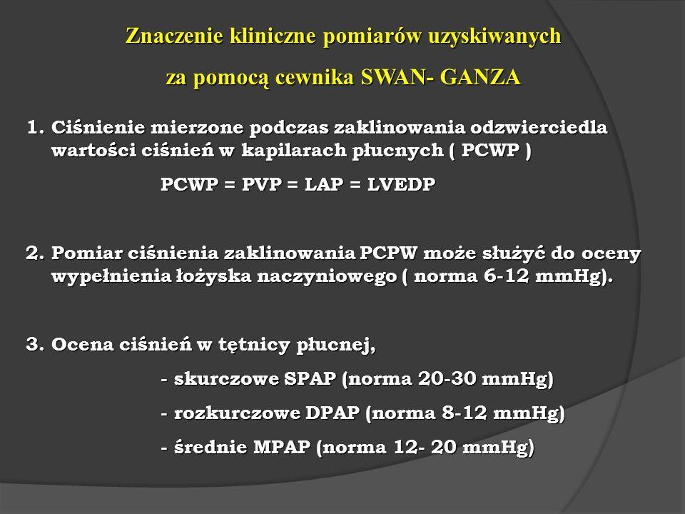Znaczenie kliniczne pomiarów uzyskiwanych za pomocą cewnika SWAN- GANZA