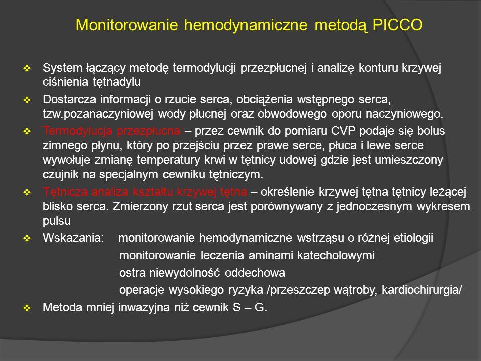 Monitorowanie hemodynamiczne metodą PICCO