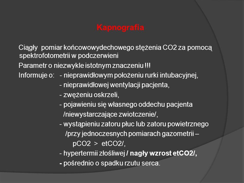Kapnografia Ciągły pomiar końcowowydechowego stężenia CO2 za pomocą spektrofotometrii w podczerwieni.