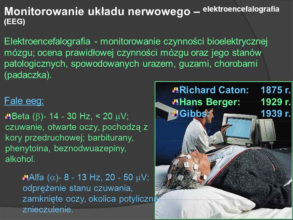 Monitorowanie układu nerwowego – elektroencefalografia (EEG)