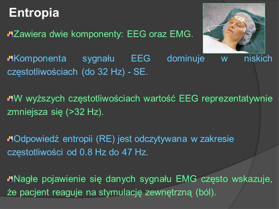 Entropia Zawiera dwie komponenty: EEG oraz EMG.