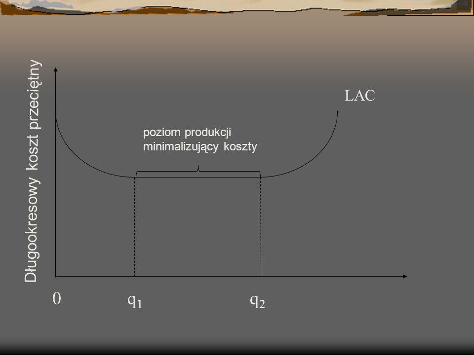 q1 q2 LAC Długookresowy koszt przeciętny poziom produkcji