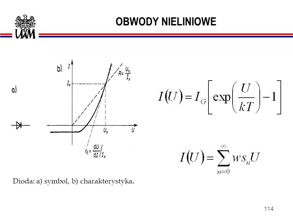 OBWODY NIELINIOWE Dioda: a) symbol, b) charakterystyka.