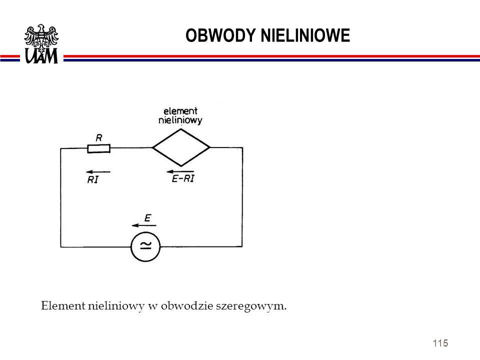 OBWODY NIELINIOWE Element nieliniowy w obwodzie szeregowym.