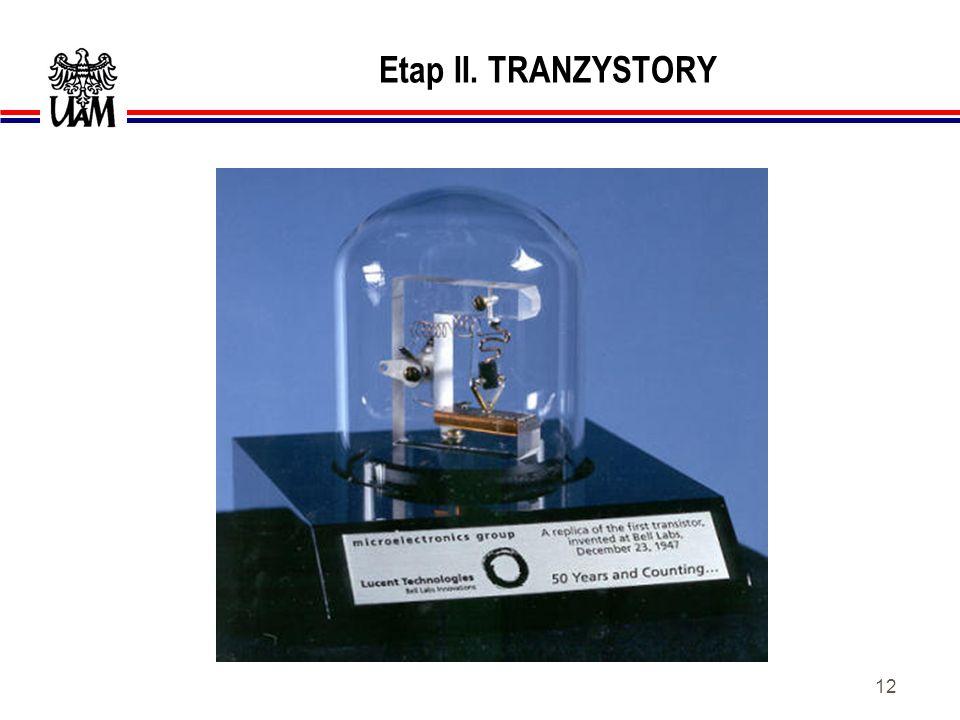 Etap II. TRANZYSTORY