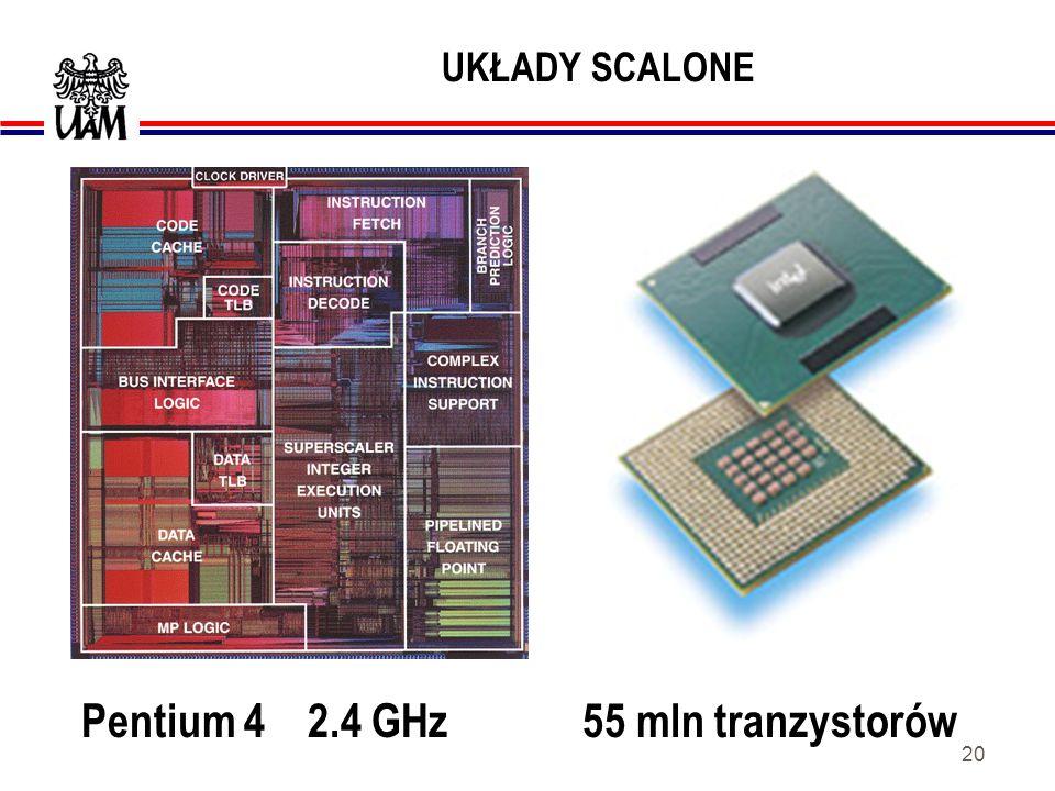 UKŁADY SCALONE Pentium 4 2.4 GHz 55 mln tranzystorów