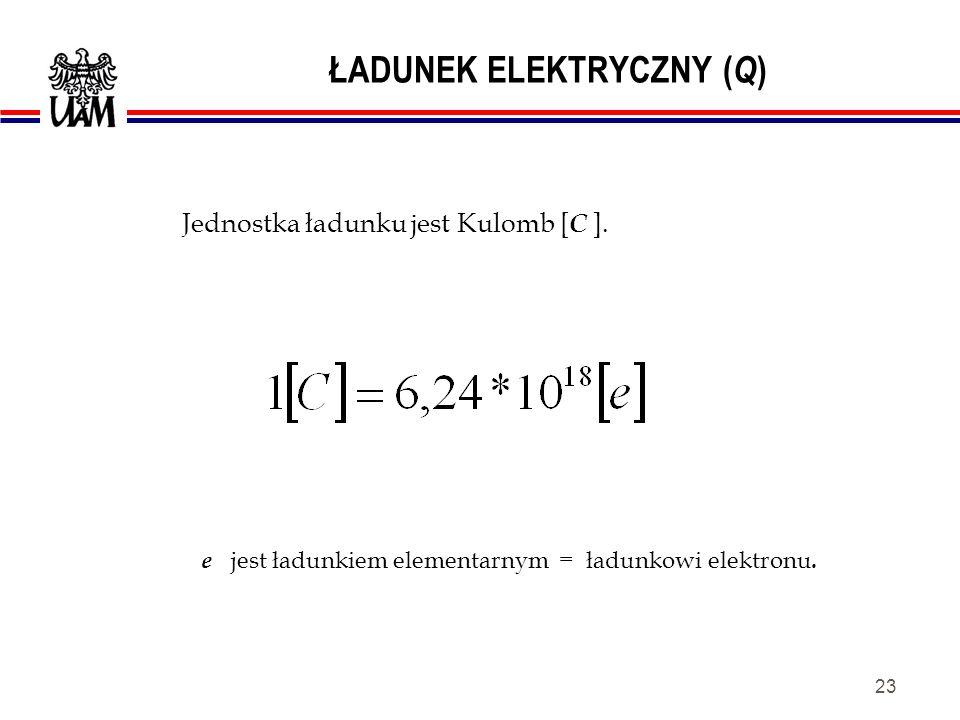 ŁADUNEK ELEKTRYCZNY (Q)