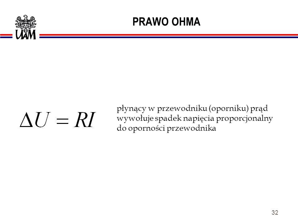PRAWO OHMA płynący w przewodniku (oporniku) prąd wywołuje spadek napięcia proporcjonalny do oporności przewodnika.