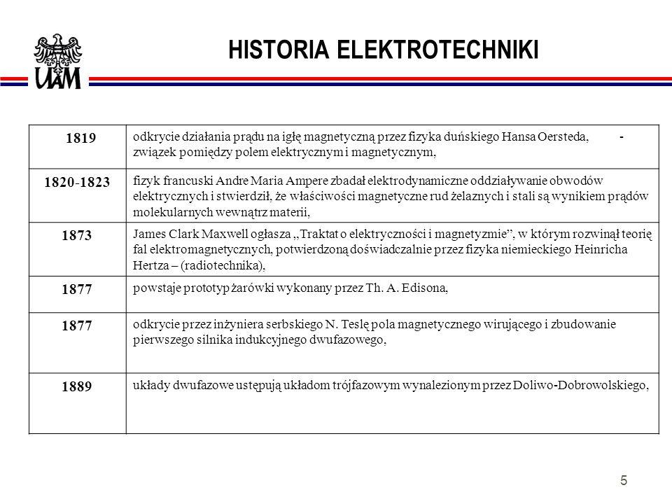 HISTORIA ELEKTROTECHNIKI