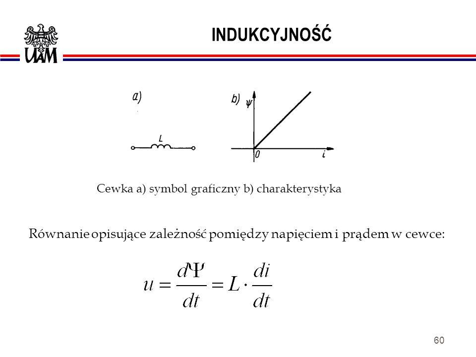 Równanie opisujące zależność pomiędzy napięciem i prądem w cewce: