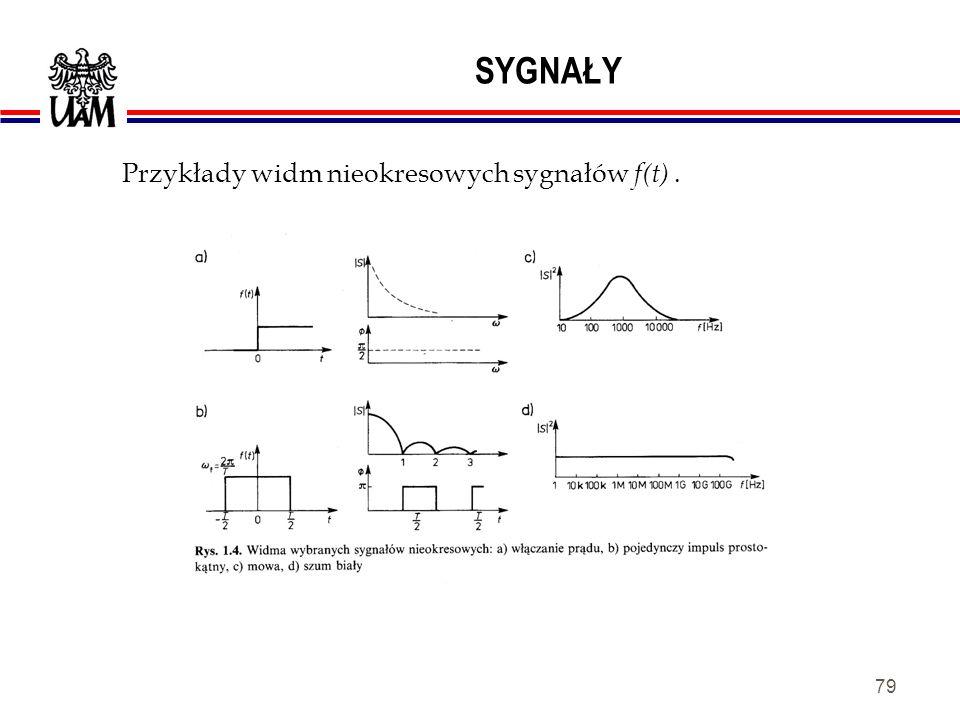 SYGNAŁY Przykłady widm nieokresowych sygnałów f(t) .