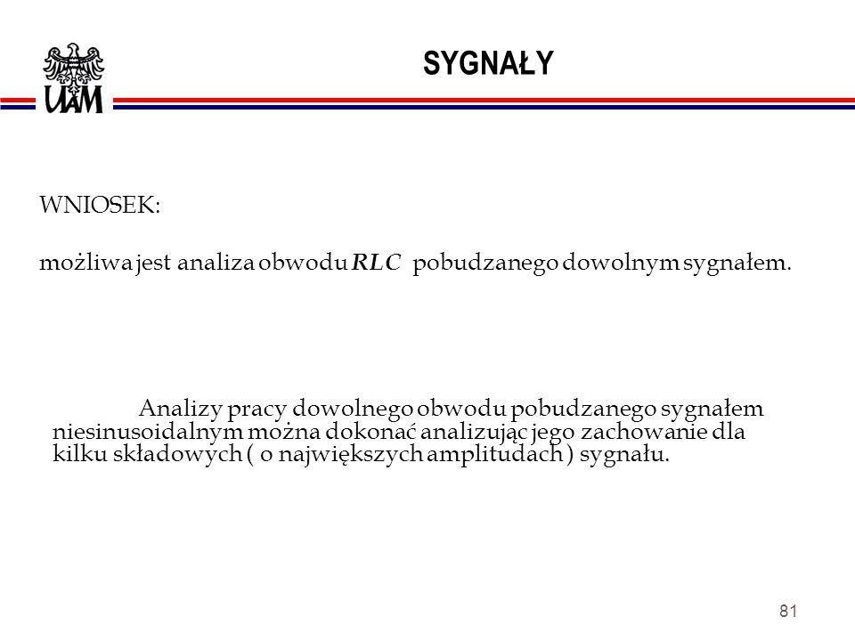 SYGNAŁY WNIOSEK: możliwa jest analiza obwodu RLC pobudzanego dowolnym sygnałem.
