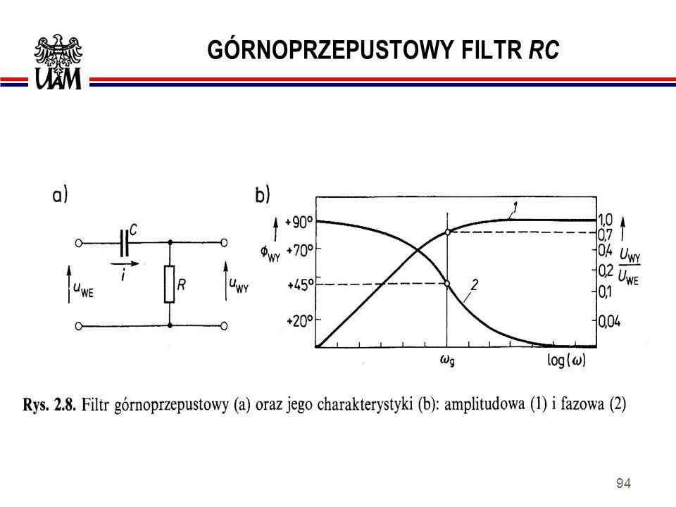 GÓRNOPRZEPUSTOWY FILTR RC