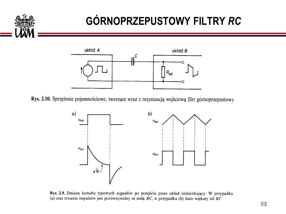 GÓRNOPRZEPUSTOWY FILTRY RC