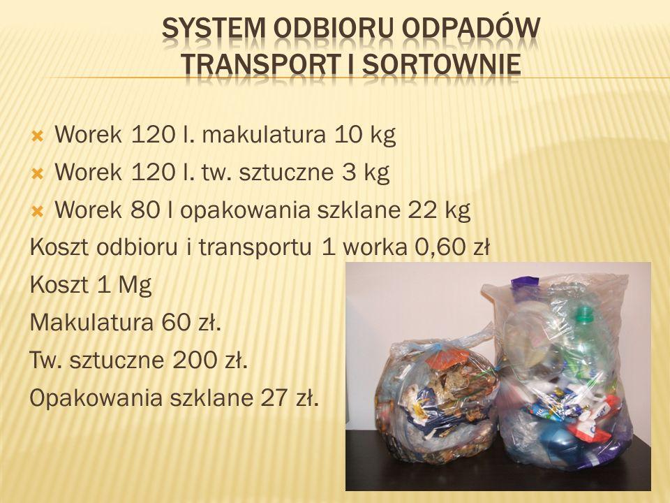 SYSTEM ODBIORU ODPAdÓW transport i sortownie
