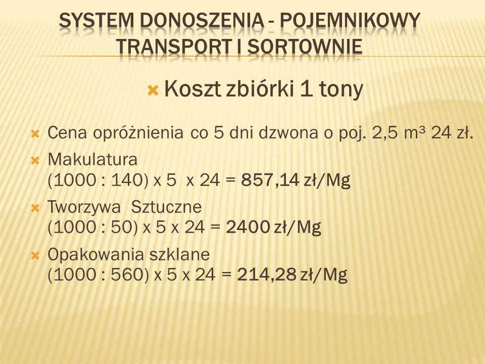 SYSTEM DONOSZENIA - POJEMNIKOWY transport i sortownie