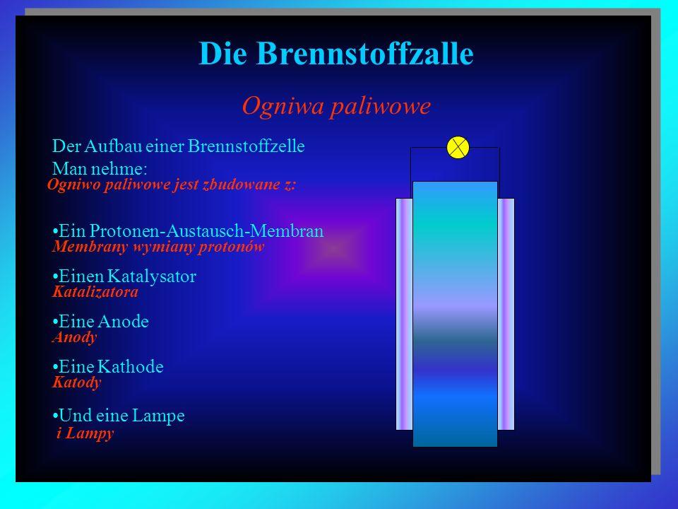Die Brennstoffzalle Ogniwa paliwowe Der Aufbau einer Brennstoffzelle