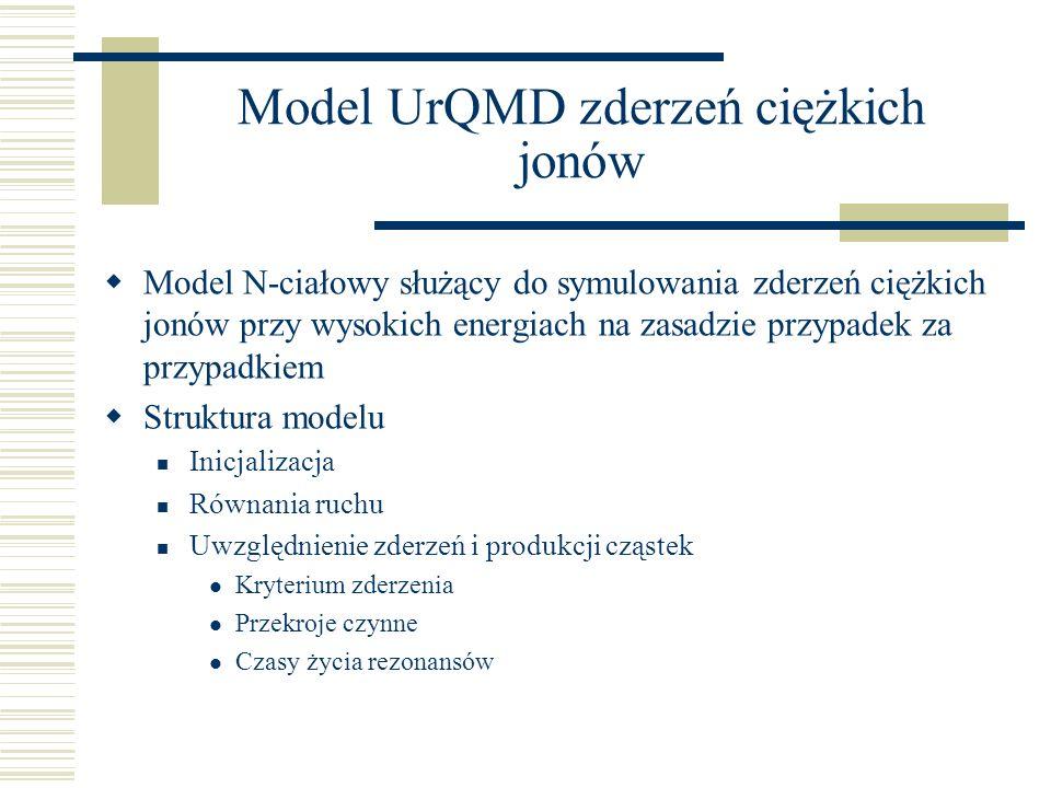 Model UrQMD zderzeń ciężkich jonów