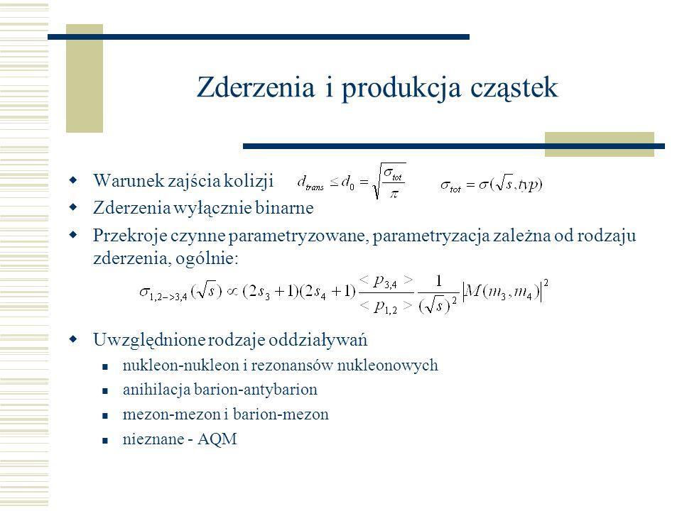 Zderzenia i produkcja cząstek