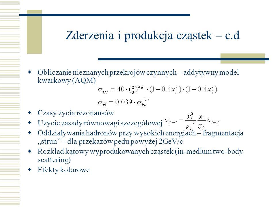 Zderzenia i produkcja cząstek – c.d